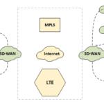 sdwan-diagram